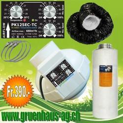Prima Klima EC 125- TC/PhonicTrap